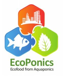 Ecoponics